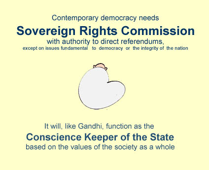 Sovereign Rights Commission